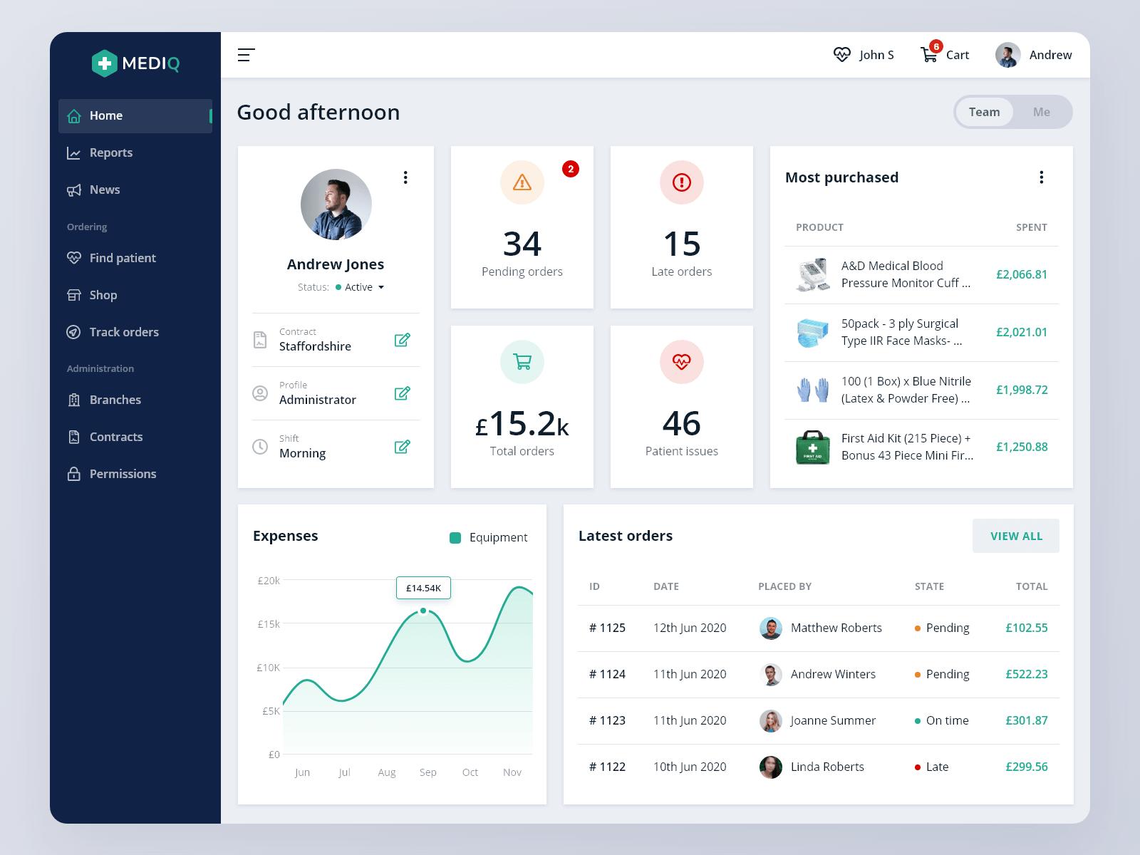 Mediq homepage